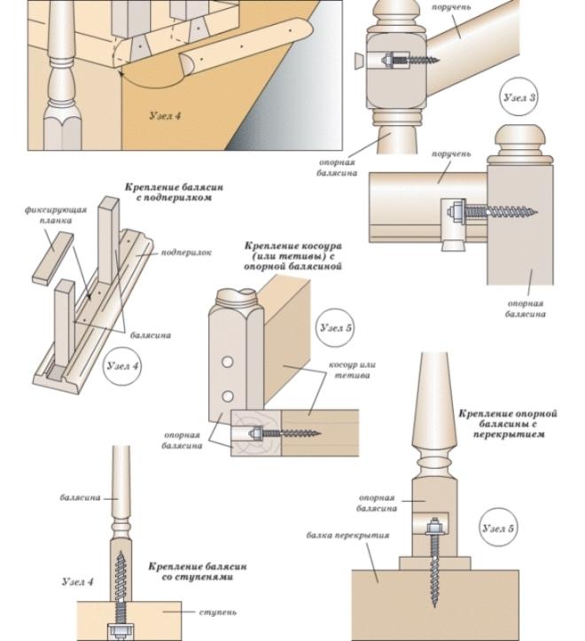 Особенности крепления балясин для деревянных перил
