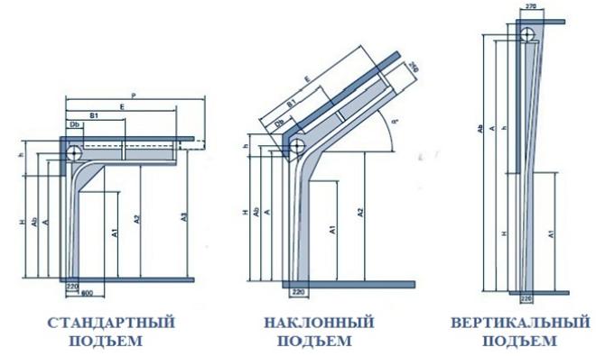 Виды ворот подъёмно-секционного типа