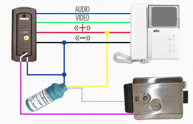 Схема подключения замка к домофону