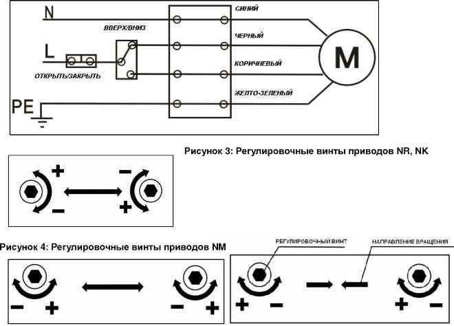 Схема подключения рольставней