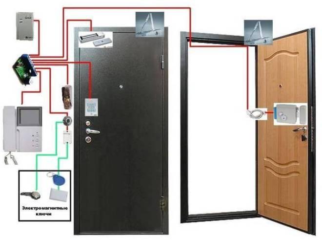 Как подключить домофон с электромагнитным замком