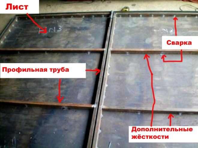 Из чего состоят гаражные металлические ворота